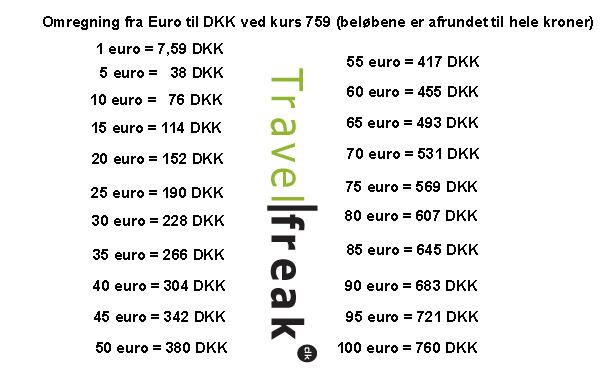 omregner euro til dk