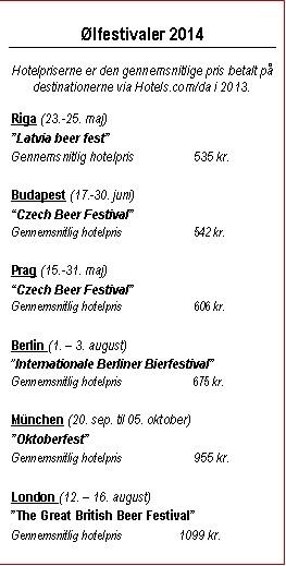 Oversigt over ølfestivaler 2014