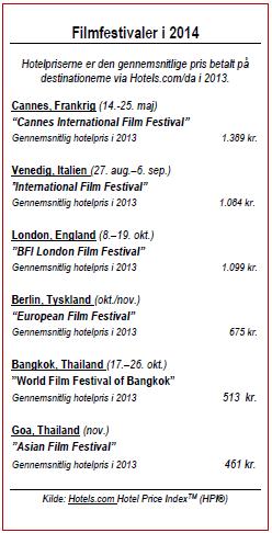 Filmfestival oversigt