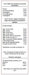 danskernes sommerferie 2014